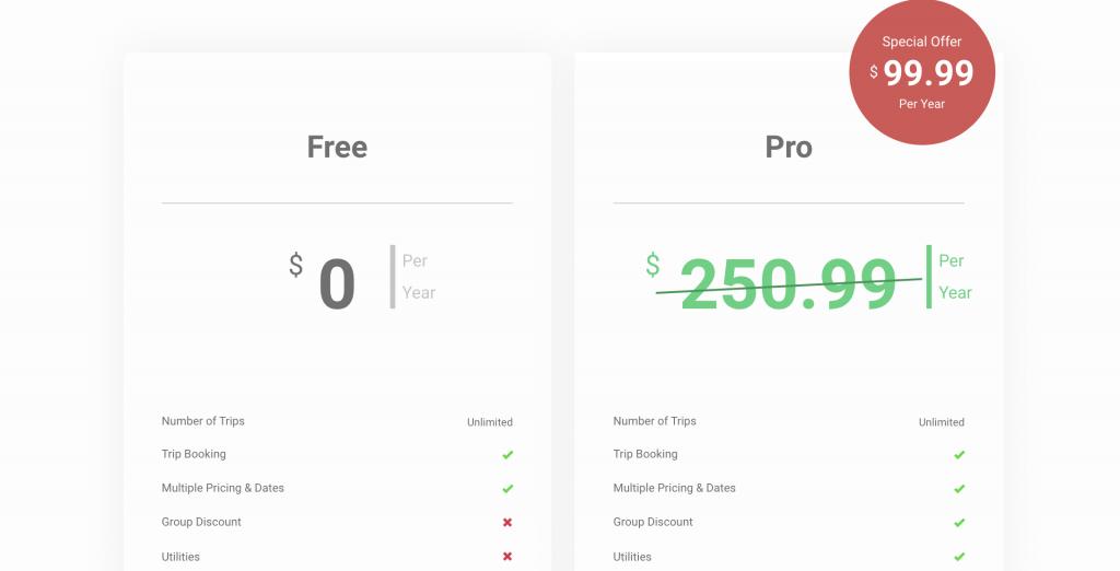 WP Travel Pro Massive Price Drop